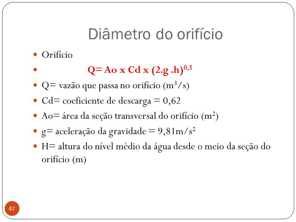 Diâmetro do orifício 47 Orifício Q= Ao x Cd x (2.g.h) 0,5 Q= vazão que passa no orifício (m 3 /s) Cd= coeficiente de descarga = 0,62 Ao= área da seção
