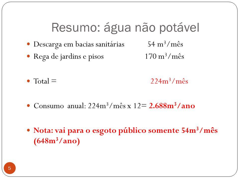 Payback Ideal 5anos 76 Volume do reservatório (m 3 )=400 Custo do reservatório (US$)= 72.221,00 Volume aproveitável durante 12 meses (m 3 )= 2.665 Custo da tarifa de água e esgoto pública (US$/m 3 )= 12,00 Beneficio= volume anual x US$/m 3 = 31.980 Payback (ano) =Investimento/beneficio 72.221,00 /31.980= 2,3 OK Payback em meses 27 meses