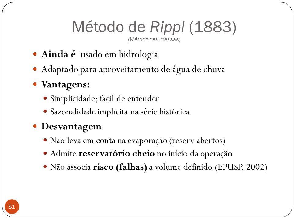 Método de Rippl (1883) (Método das massas) 51 Ainda é usado em hidrologia Adaptado para aproveitamento de água de chuva Vantagens: Simplicidade; fácil