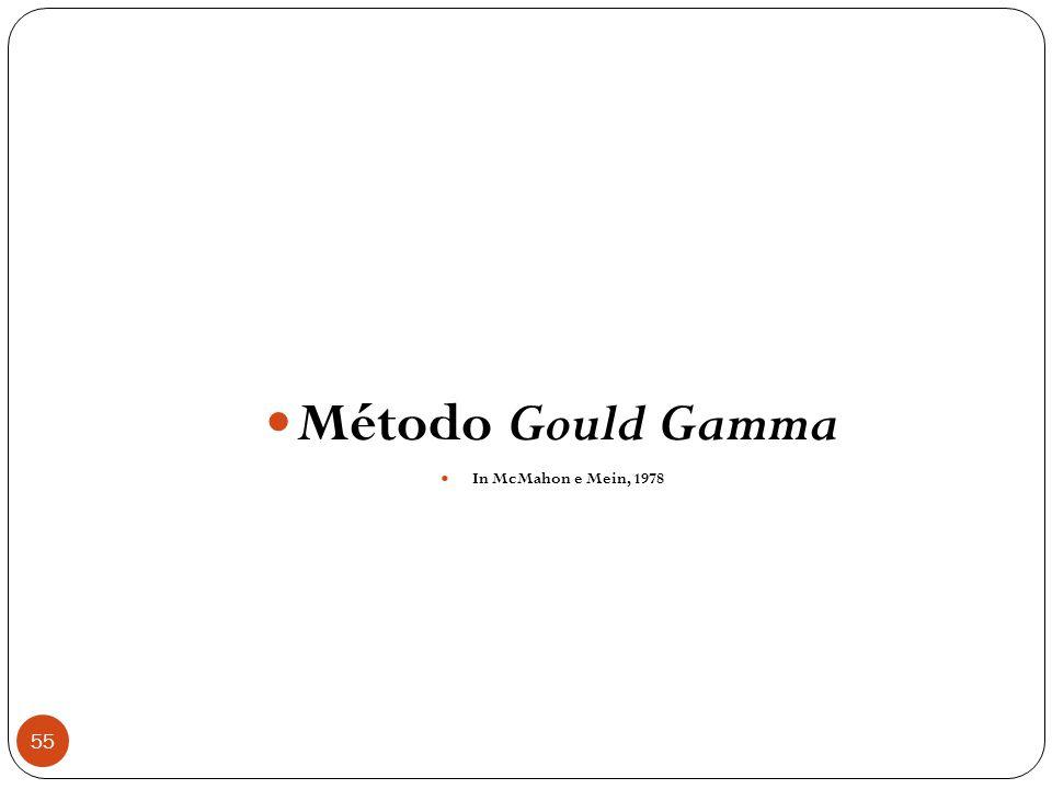 55 Método Gould Gamma In McMahon e Mein, 1978
