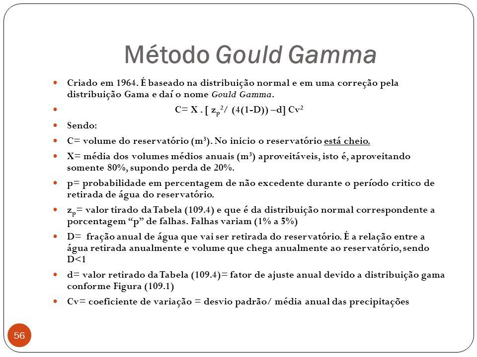 Método Gould Gamma 56 Criado em 1964. É baseado na distribuição normal e em uma correção pela distribuição Gama e daí o nome Gould Gamma. C= X. [ z p