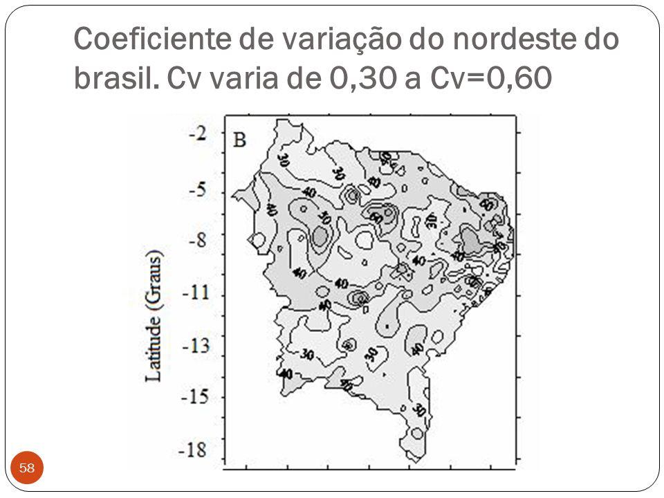 Coeficiente de variação do nordeste do brasil. Cv varia de 0,30 a Cv=0,60 58