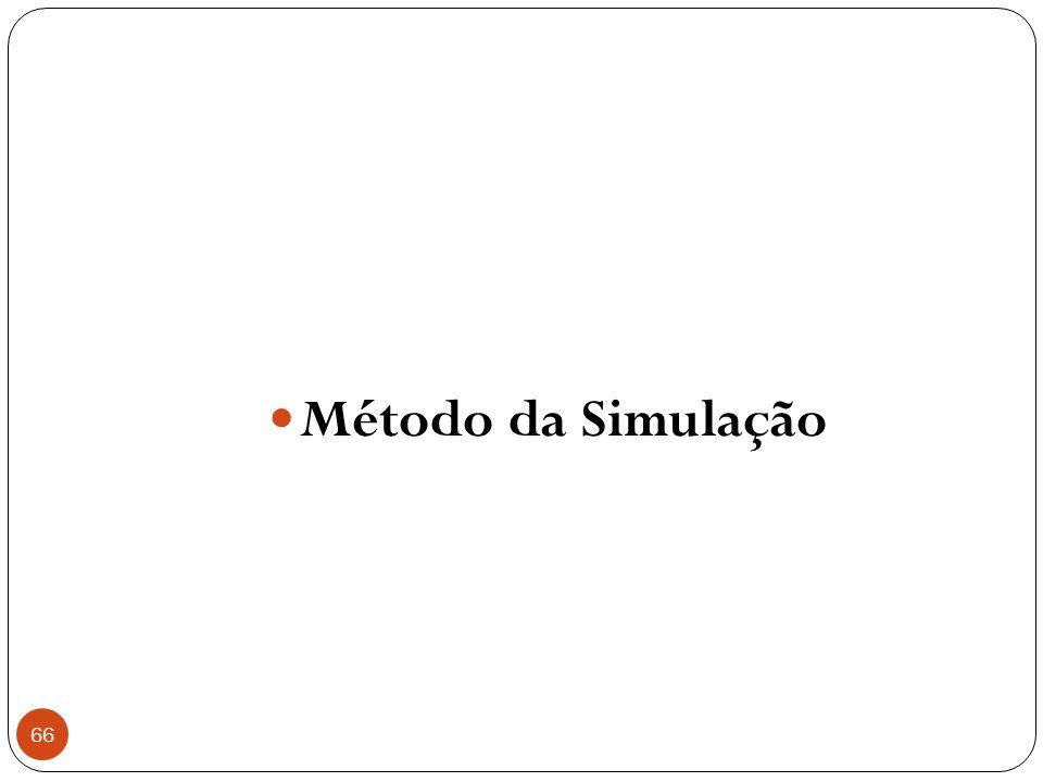 66 Método da Simulação
