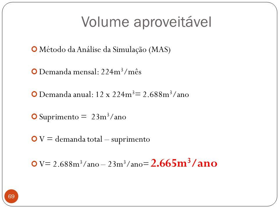 Volume aproveitável 69 Método da Análise da Simulação (MAS) Demanda mensal: 224m 3 /mês Demanda anual: 12 x 224m 3 = 2.688m 3 /ano Suprimento = 23m 3