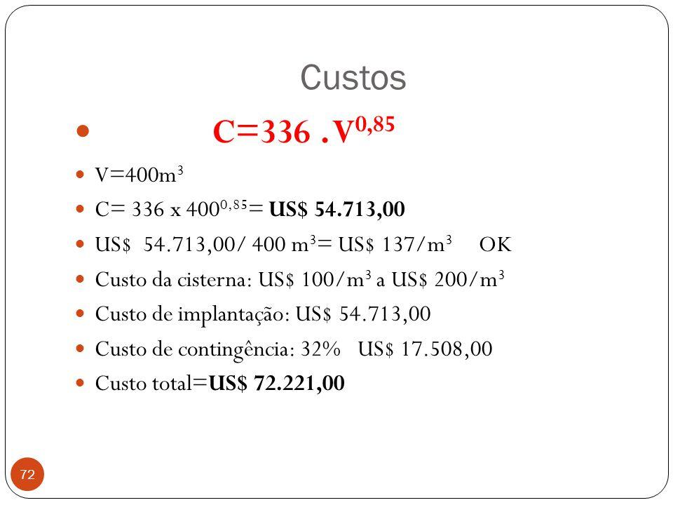 72 C=336. V 0,85 V=400m 3 C= 336 x 400 0,85 = US$ 54.713,00 US$ 54.713,00/ 400 m 3 = US$ 137/m 3 OK Custo da cisterna: US$ 100/m 3 a US$ 200/m 3 Custo