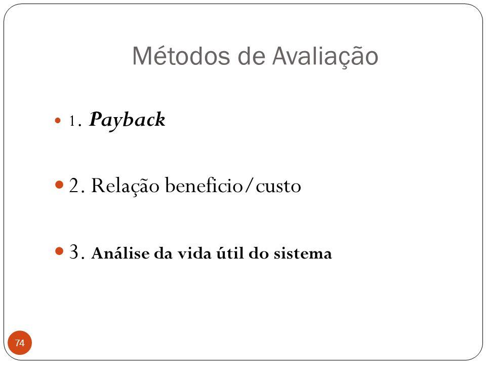 Métodos de Avaliação 74 1. Payback 2. Relação beneficio/custo 3. Análise da vida útil do sistema