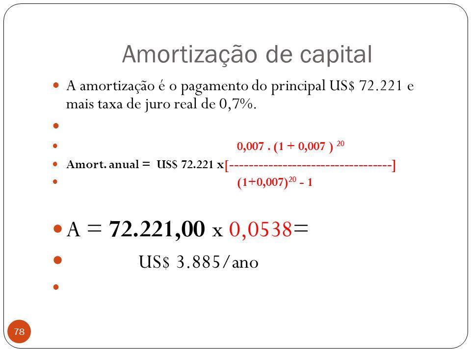Amortização de capital 78 A amortização é o pagamento do principal US$ 72.221 e mais taxa de juro real de 0,7%. 0,007. (1 + 0,007 ) 20 Amort. anual =