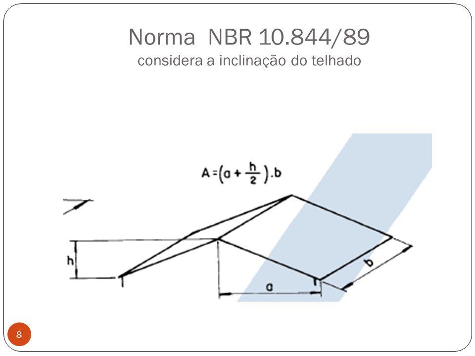 Norma NBR 10.844/89 considera a inclinação do telhado 8