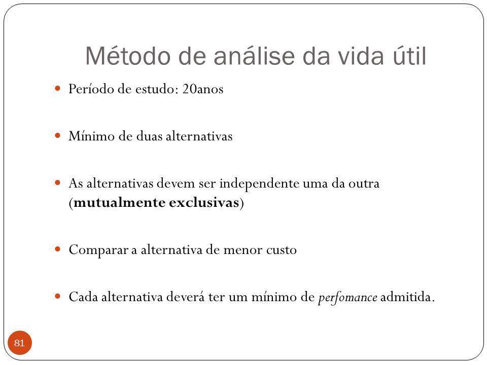 Método de análise da vida útil 81 Período de estudo: 20anos Mínimo de duas alternativas As alternativas devem ser independente uma da outra (mutualmen
