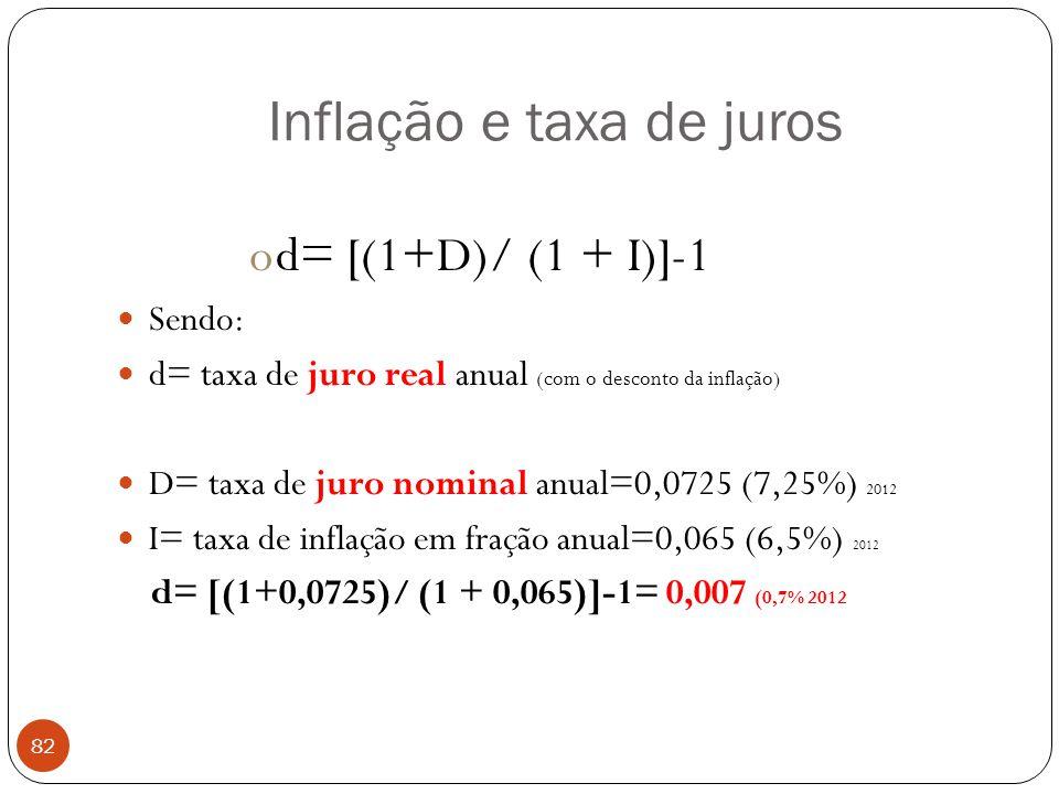 Inflação e taxa de juros 82 od= [(1+D)/ (1 + I)]-1 Sendo: d= taxa de juro real anual (com o desconto da inflação) D= taxa de juro nominal anual=0,0725