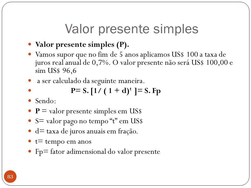 Valor presente simples 83 Valor presente simples (P). Vamos supor que no fim de 5 anos aplicamos US$ 100 a taxa de juros real anual de 0,7%. O valor p