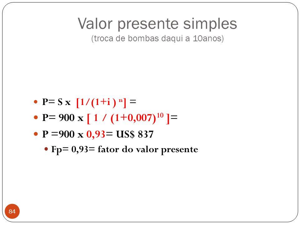 Valor presente simples (troca de bombas daqui a 10anos) 84 P= S x [1/(1+i ) n ] = P= 900 x [ 1 / (1+0,007) 10 ]= P =900 x 0,93= US$ 837 Fp= 0,93= fato