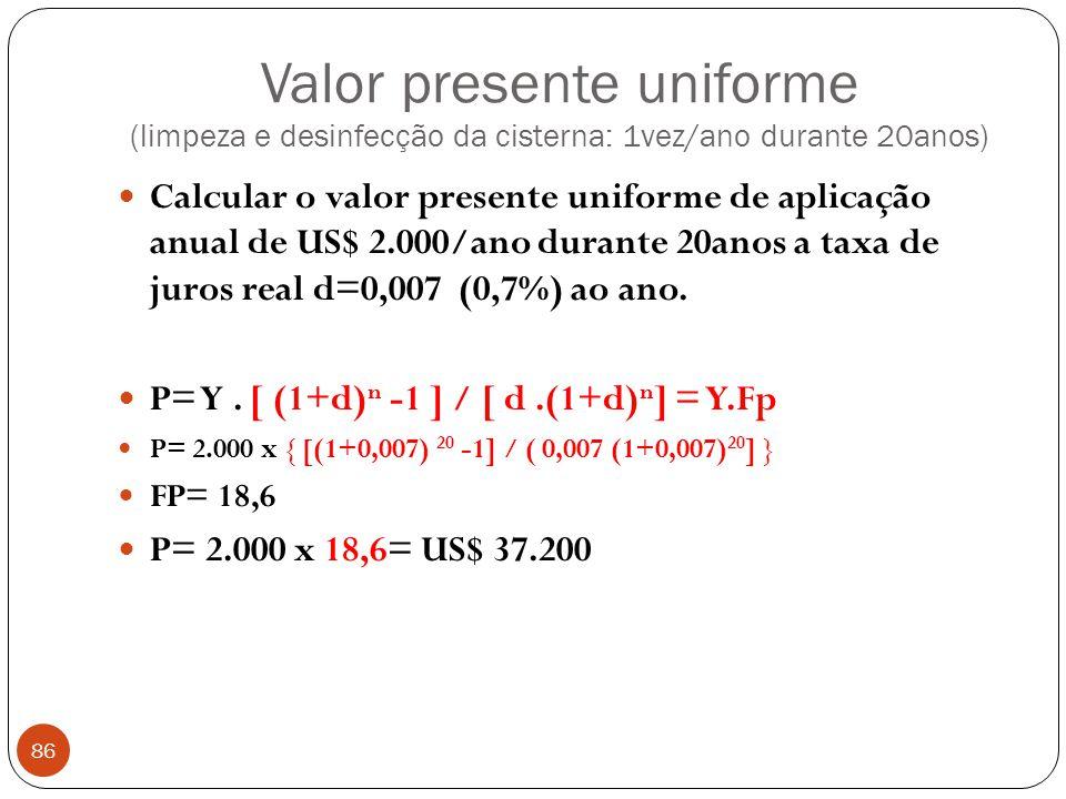 Valor presente uniforme (limpeza e desinfecção da cisterna: 1vez/ano durante 20anos) 86 Calcular o valor presente uniforme de aplicação anual de US$ 2