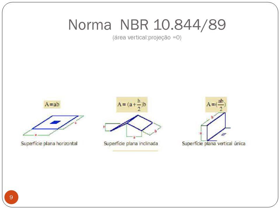 Área do telhado para um coletor vertical 10 Largura b=20m Comprimento a= 15m Altura do telhado h=1,5m (adotado) Área A= ( a + h/2) b = (15+1,5/2) x 20= 315m 2