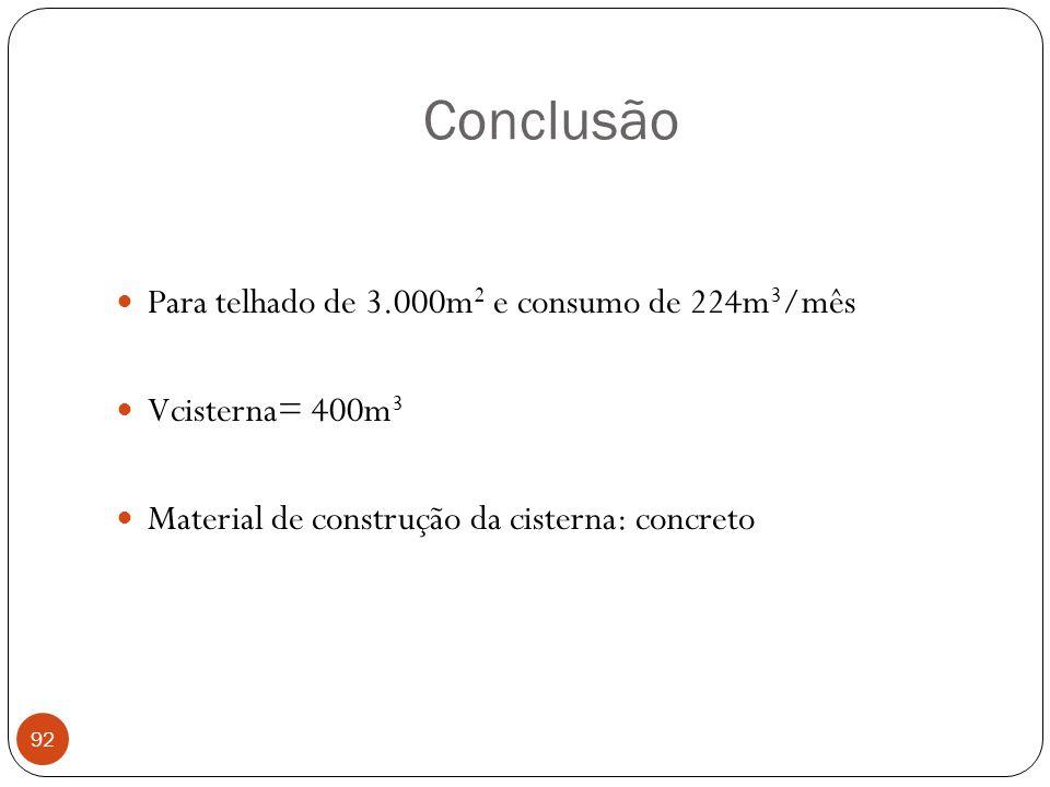 Conclusão 92 Para telhado de 3.000m 2 e consumo de 224m 3 /mês Vcisterna= 400m 3 Material de construção da cisterna: concreto