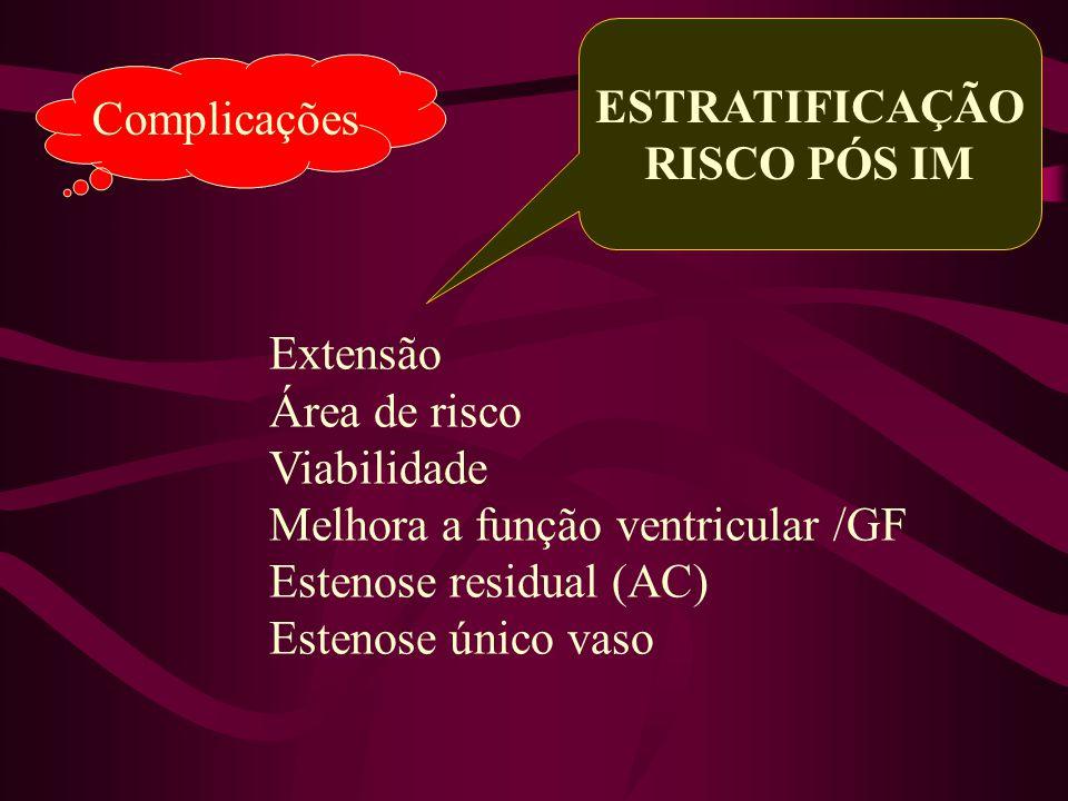Extensão Área de risco Viabilidade Melhora a função ventricular /GF Estenose residual (AC) Estenose único vaso ESTRATIFICAÇÃO RISCO PÓS IM Complicações