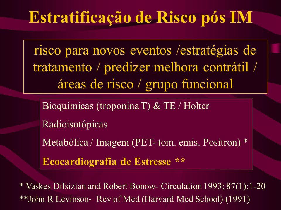 Estratificação de Risco pós IM risco para novos eventos /estratégias de tratamento / predizer melhora contrátil / áreas de risco / grupo funcional Bioquímicas (troponina T) & TE / Holter Radioisotópicas Metabólica / Imagem (PET- tom.