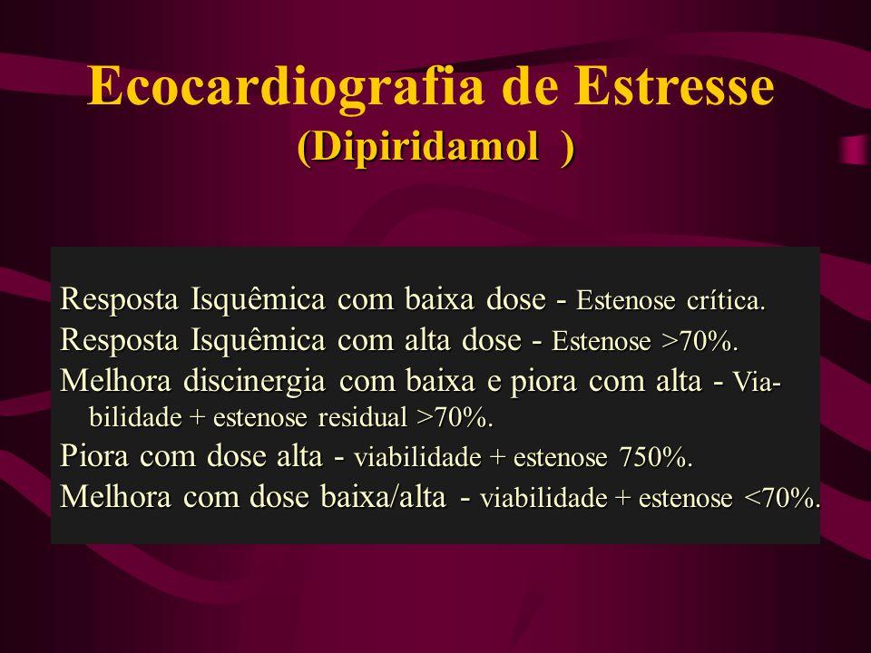 Ecocardiografia de Estresse (Dipiridamol ) Resposta Isquêmica com baixa dose - Estenose crítica.