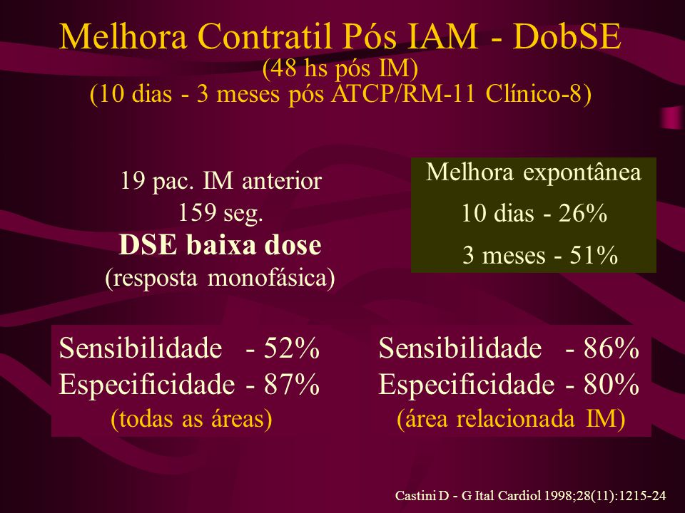 Melhora Contratil Pós IAM - DobSE (48 hs pós IM) (10 dias - 3 meses pós ATCP/RM-11 Clínico-8) 19 pac.