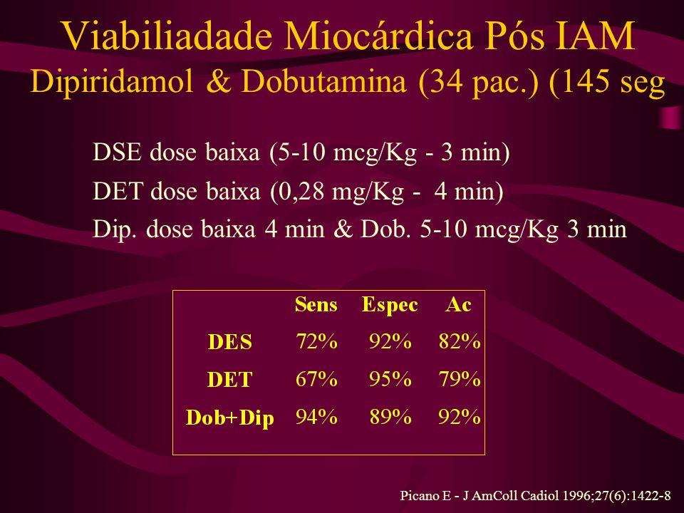 Viabiliadade Miocárdica Pós IAM Dipiridamol & Dobutamina (34 pac.) (145 seg DSE dose baixa (5-10 mcg/Kg - 3 min) DET dose baixa (0,28 mg/Kg - 4 min) Dip.