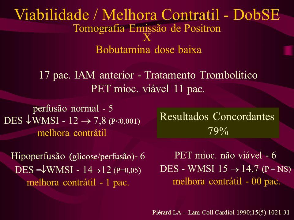 Piérard LA - Lam Coll Cardiol 1990;15(5):1021-31 Viabilidade / Melhora Contratil - DobSE Tomografia Emissão de Positron X Bobutamina dose baixa 17 pac.