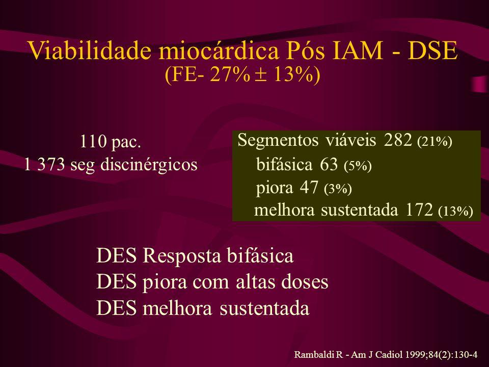Viabilidade miocárdica Pós IAM - DSE (FE- 27% 13%) 110 pac.