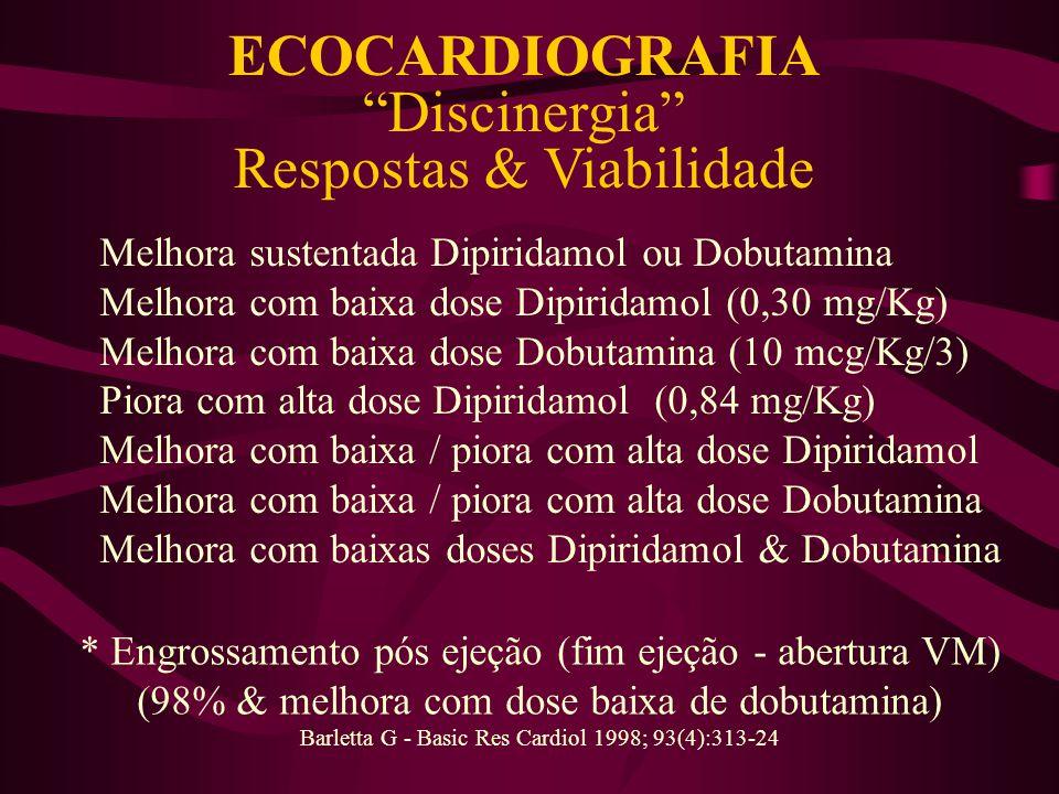 ECOCARDIOGRAFIA Discinergia Respostas & Viabilidade * Engrossamento pós ejeção (fim ejeção - abertura VM) (98% & melhora com dose baixa de dobutamina) Barletta G - Basic Res Cardiol 1998; 93(4):313-24 Melhora sustentada Dipiridamol ou Dobutamina Melhora com baixa dose Dipiridamol (0,30 mg/Kg) Melhora com baixa dose Dobutamina (10 mcg/Kg/3) Piora com alta dose Dipiridamol (0,84 mg/Kg) Melhora com baixa / piora com alta dose Dipiridamol Melhora com baixa / piora com alta dose Dobutamina Melhora com baixas doses Dipiridamol & Dobutamina