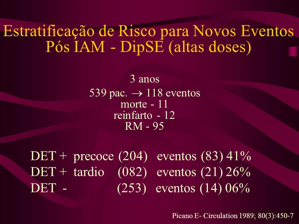 Estratificação de Risco para Novos Eventos Pós IAM - DipSE (altas doses) 3 anos 539 pac.