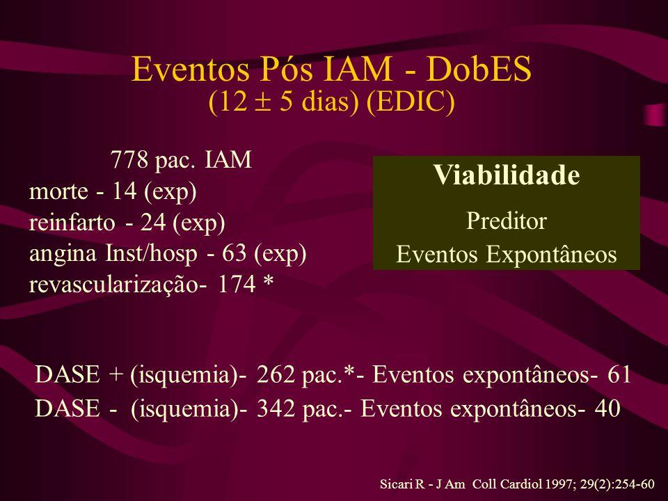 Eventos Pós IAM - DobES (12 5 dias) (EDIC) 778 pac.