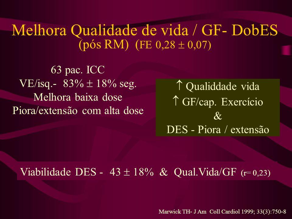 Melhora Qualidade de vida / GF- DobES (pós RM) ( FE 0,28 0,07) 63 pac.