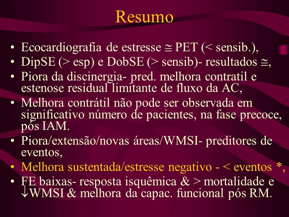 Resumo Ecocardiografia de estresse PET (< sensib.), DipSE (> esp) e DobSE (> sensib)- resultados, Piora da discinergia- pred.