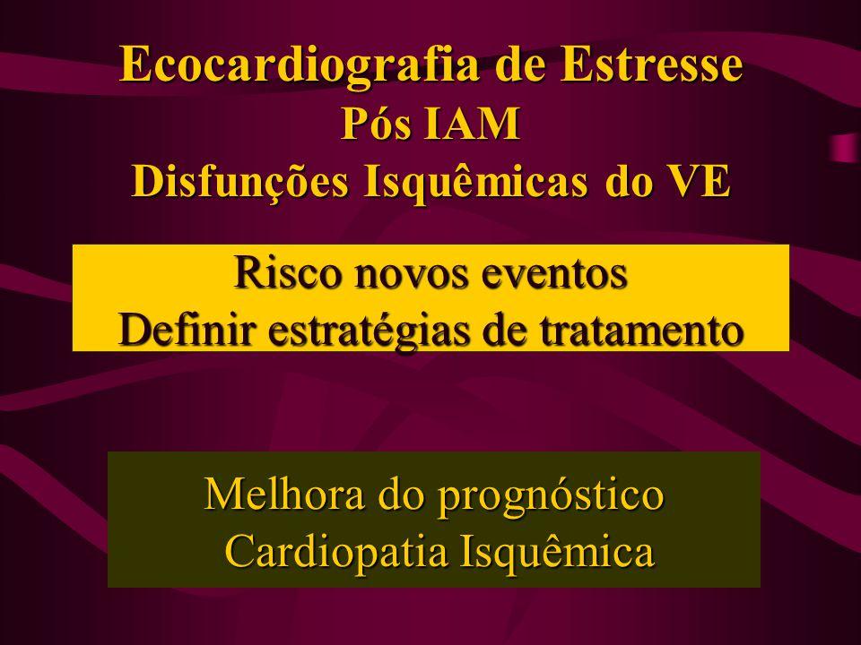 Ecocardiografia de Estresse Pós IAM Disfunções Isquêmicas do VE Risco novos eventos Definir estratégias de tratamento Melhora do prognóstico Cardiopatia Isquêmica Cardiopatia Isquêmica