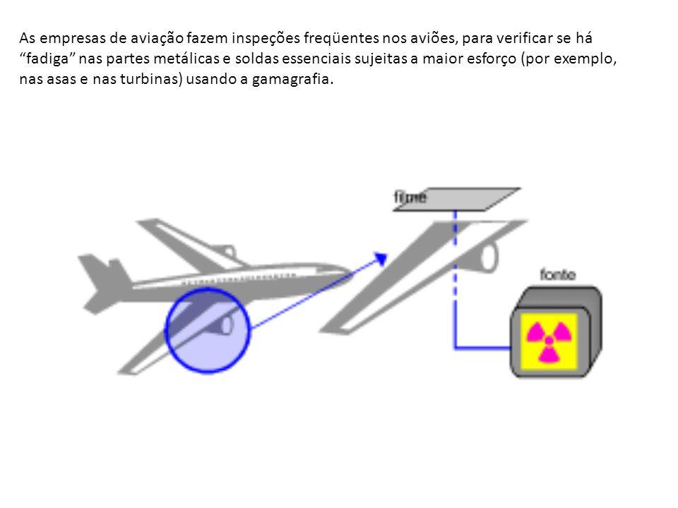 As empresas de aviação fazem inspeções freqüentes nos aviões, para verificar se há fadiga nas partes metálicas e soldas essenciais sujeitas a maior es