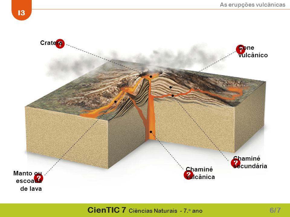 As erupções vulcânicas I3 CienTIC 7 Ciências Naturais - 7. o ano ????? Chaminé vulcânica Chaminé secundária Manto ou escoada de lava Cratera Cone vulc