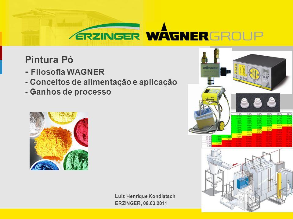 Pintura Pó - Filosofia WAGNER - Conceitos de alimentação e aplicação - Ganhos de processo Luiz Henrique Kondlatsch ERZINGER, 08.03.2011