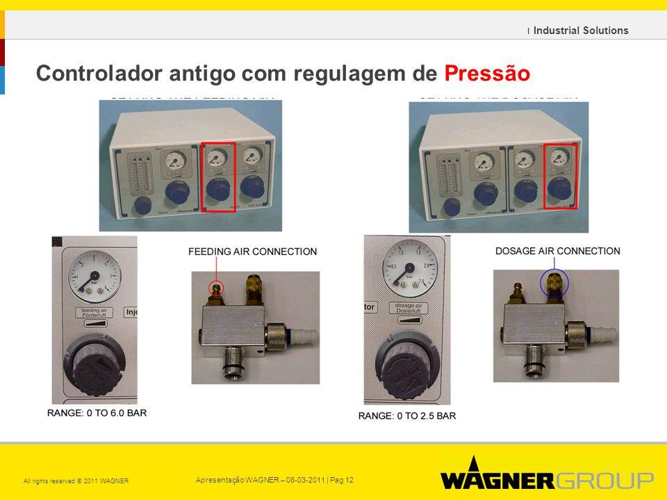 Apresentação WAGNER – 08-03-2011 | Pag 12 All rights reserved © 2011 WAGNER ı Industrial Solutions Controlador antigo com regulagem de Pressão