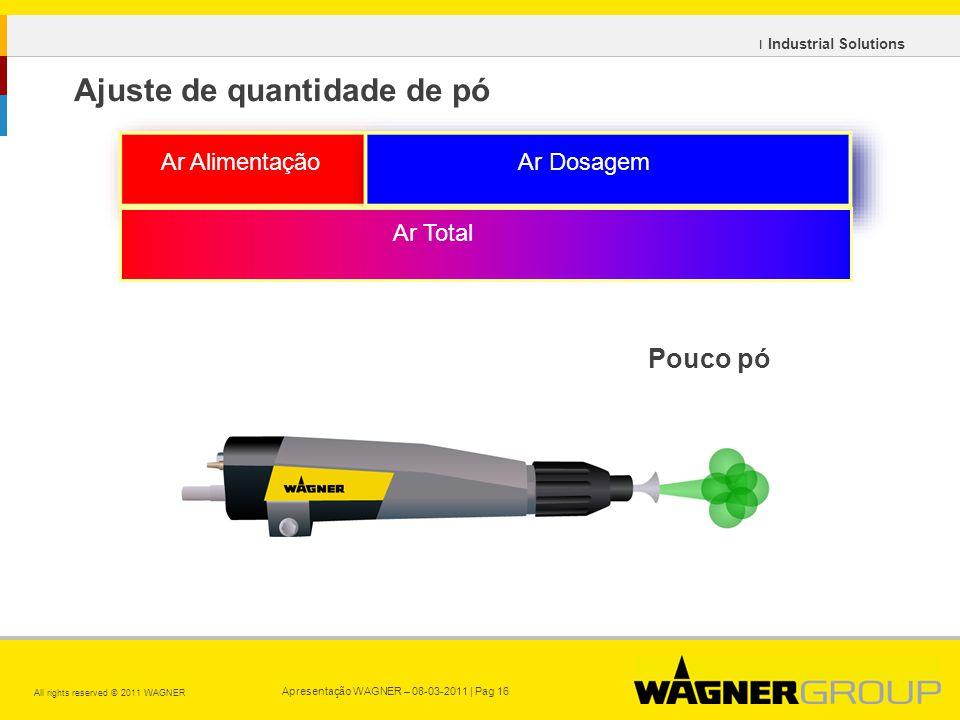 Apresentação WAGNER – 08-03-2011 | Pag 16 All rights reserved © 2011 WAGNER ı Industrial Solutions Ar AlimentaçãoAr Dosagem Ar Total Pouco pó Ajuste de quantidade de pó