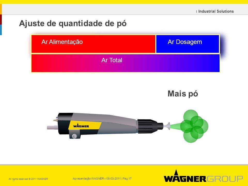 Apresentação WAGNER – 08-03-2011 | Pag 17 All rights reserved © 2011 WAGNER ı Industrial Solutions Ar AlimentaçãoAr Dosagem Ar Total Mais pó Ajuste de quantidade de pó