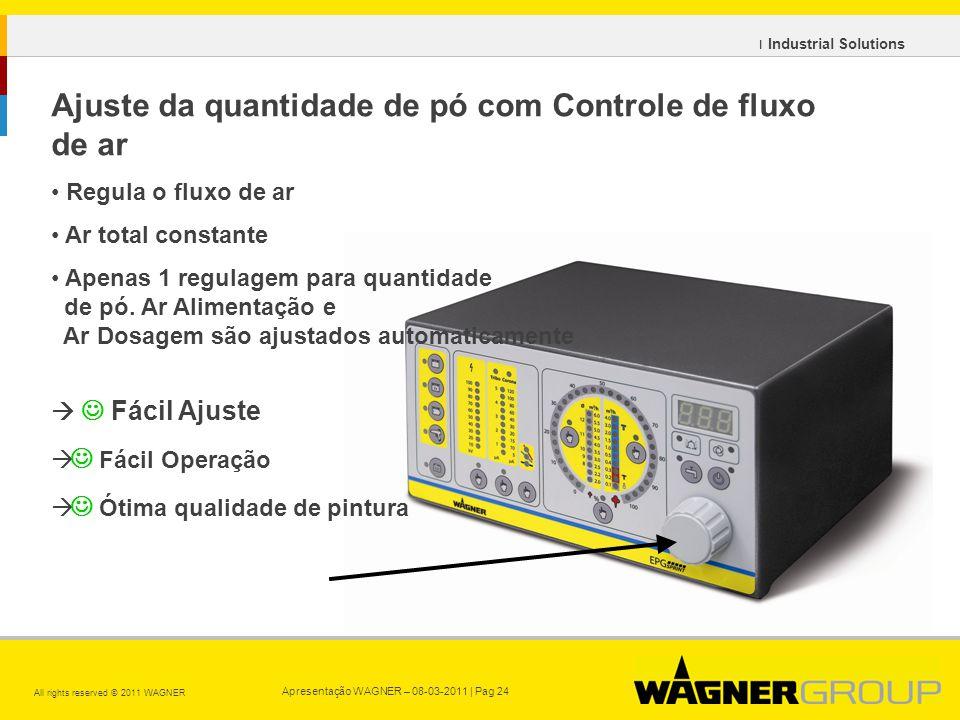 Apresentação WAGNER – 08-03-2011 | Pag 24 All rights reserved © 2011 WAGNER ı Industrial Solutions Ajuste da quantidade de pó com Controle de fluxo de ar Regula o fluxo de ar Ar total constante Apenas 1 regulagem para quantidade de pó.
