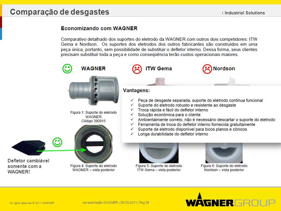 Apresentação WAGNER – 08-03-2011 | Pag 39 All rights reserved © 2011 WAGNER ı Industrial Solutions Comparação de desgastes Defletor cambiável somente com a WAGNER!