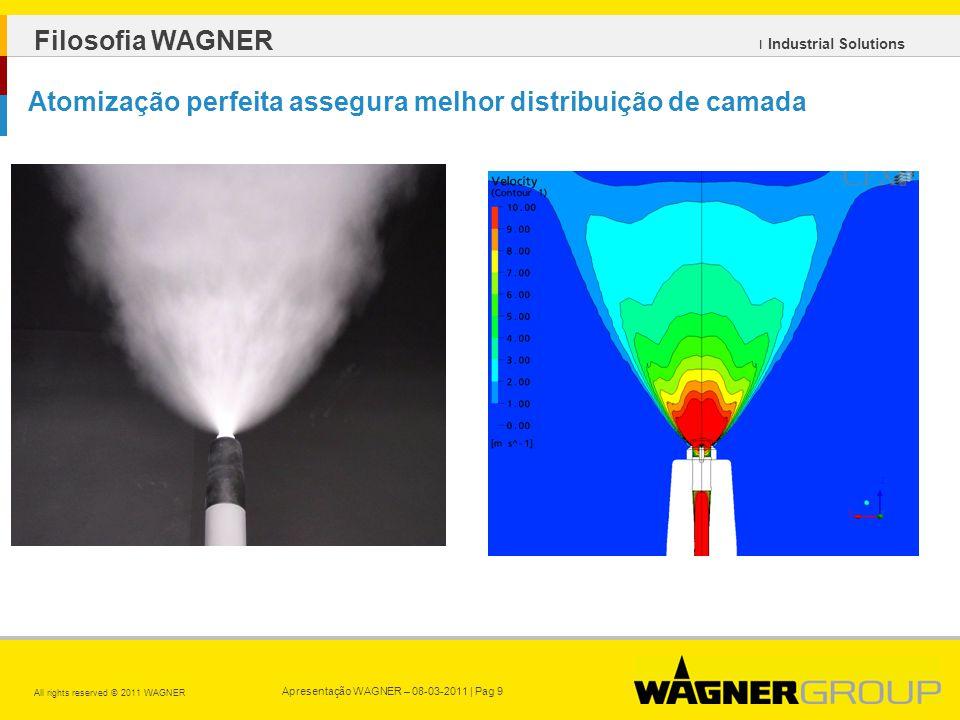 Apresentação WAGNER – 08-03-2011 | Pag 9 All rights reserved © 2011 WAGNER ı Industrial Solutions Atomização perfeita assegura melhor distribuição de camada Filosofia WAGNER