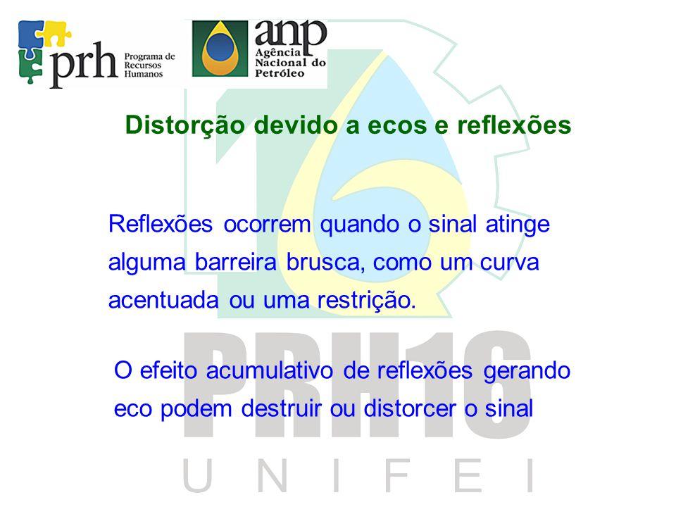 Distorção devido a ecos e reflexões Reflexões ocorrem quando o sinal atinge alguma barreira brusca, como um curva acentuada ou uma restrição.