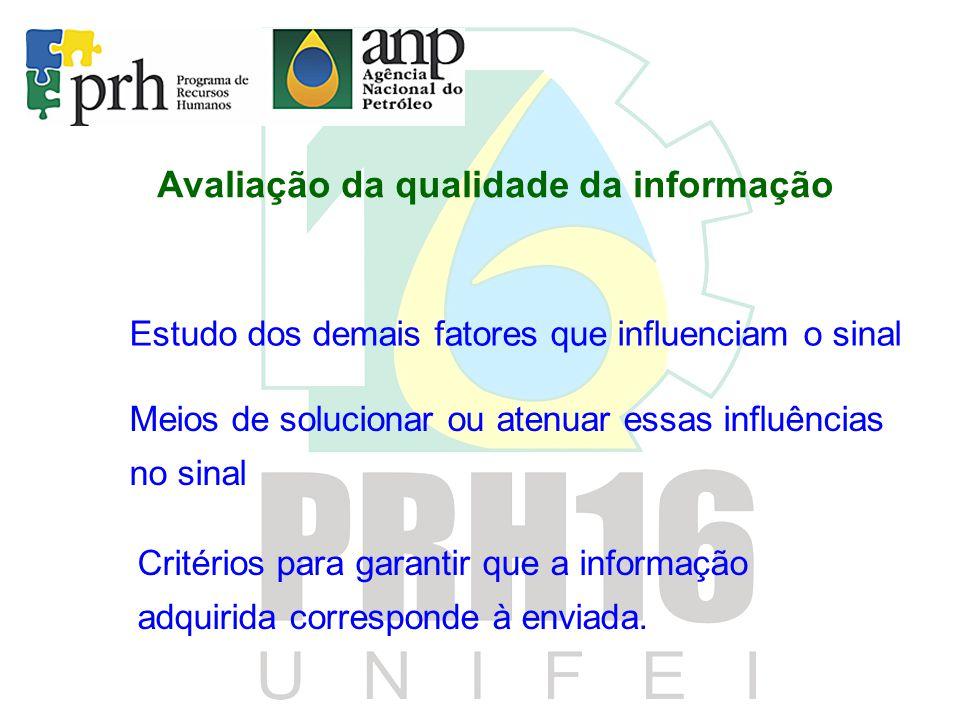 Avaliação da qualidade da informação Estudo dos demais fatores que influenciam o sinal Critérios para garantir que a informação adquirida corresponde à enviada.