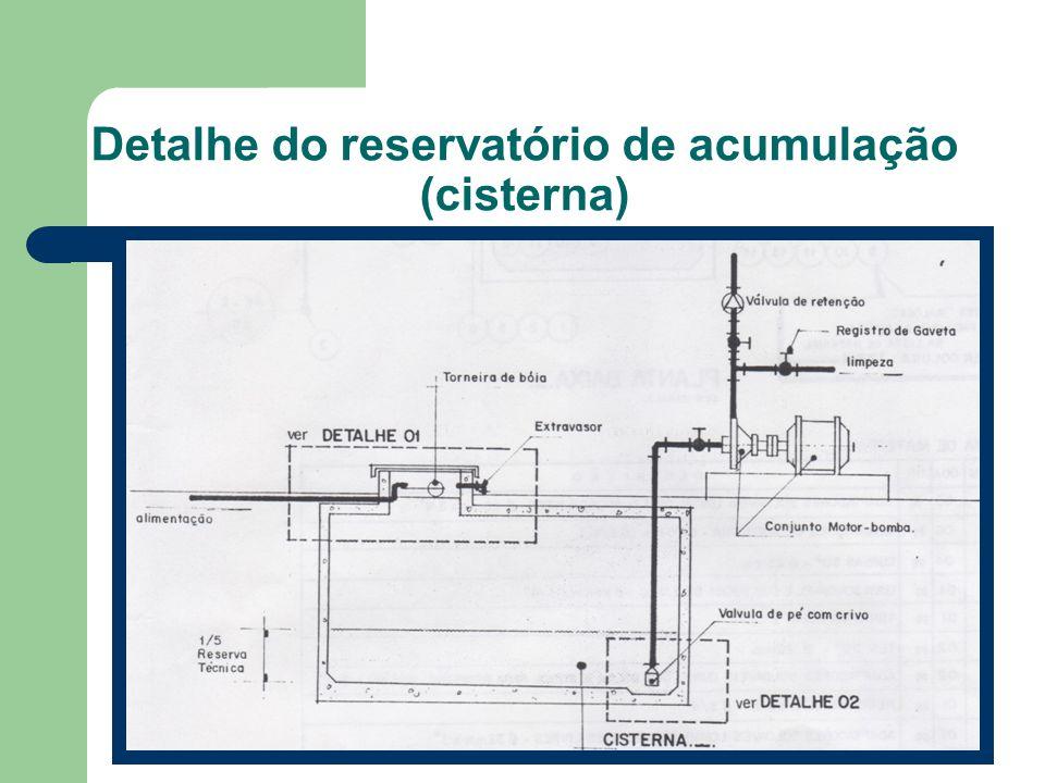Detalhe do reservatório de acumulação (cisterna)