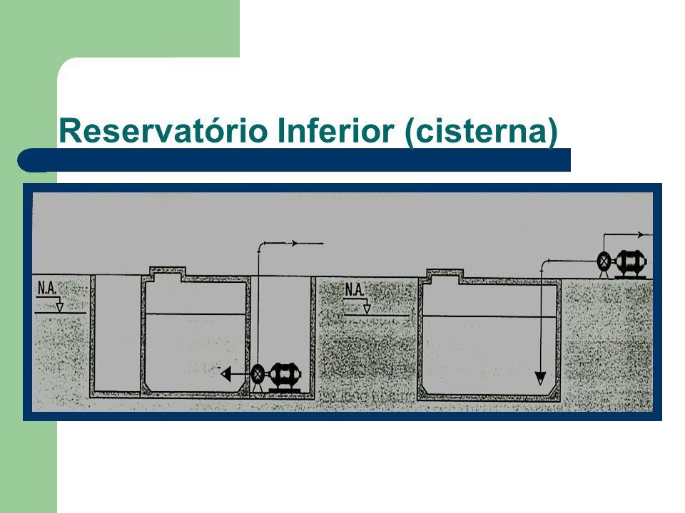 Reservatório Inferior (cisterna)