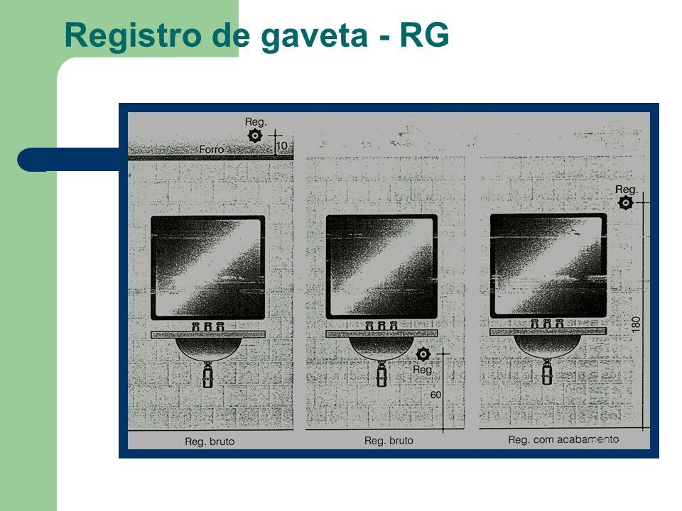 Registro de gaveta - RG