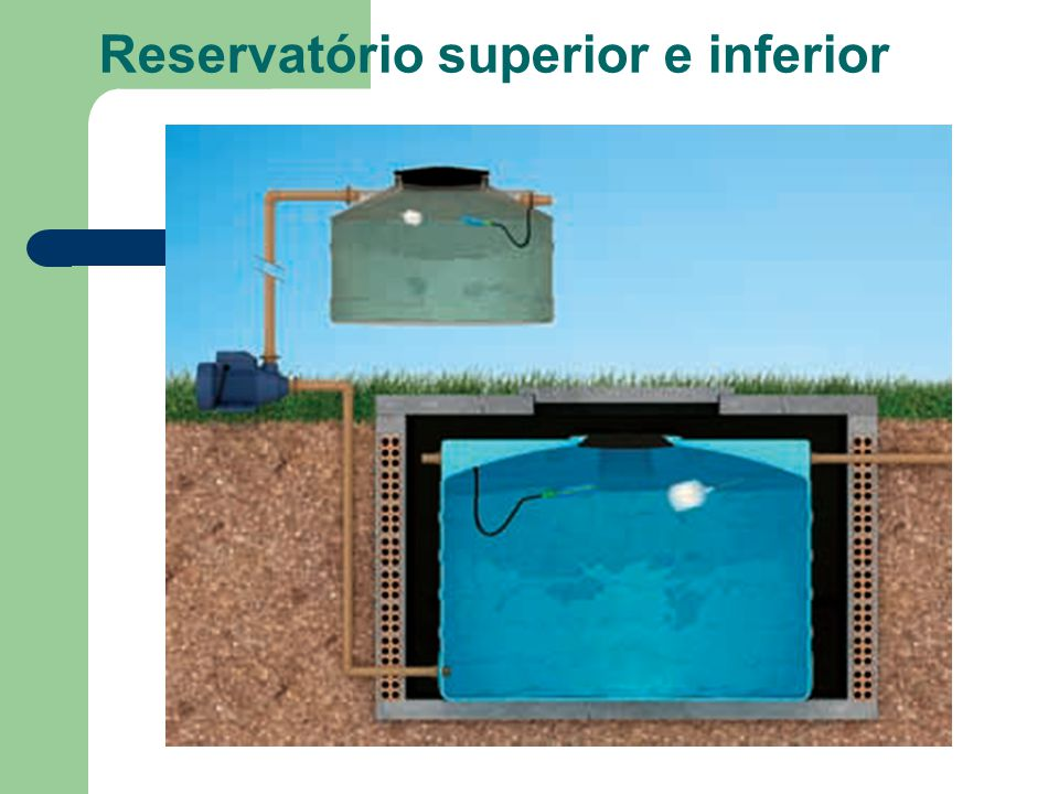 Reservatório superior e inferior