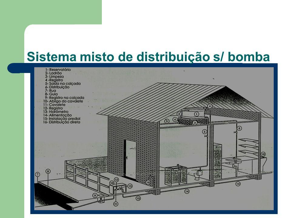 Sistema misto de distribuição s/ bomba