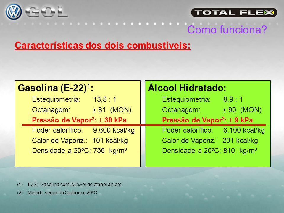 Outros Exemplos: 0% E22 100% E100 0% Gasolina 93% Etanol 7,0% Água 25% E22 75% E100 19,5% Gasolina 75,25% Etanol 5,25% Água 50% E22 50% E100 39% Gasolina 57,5% Etanol 3,5% Água 75% E22 25% E100 58,5% Gasolina 39,75% Etanol 1,75% Água 100% E22 0% E100 78,0% Gasolina 22,0% Etanol 0% Água DIAGRAMA DE EQUILÍBRIO DE FASE PARA O SISTEMA: ETANOL, ÁGUA e GASOLINA ÁGUA 100% Vol.