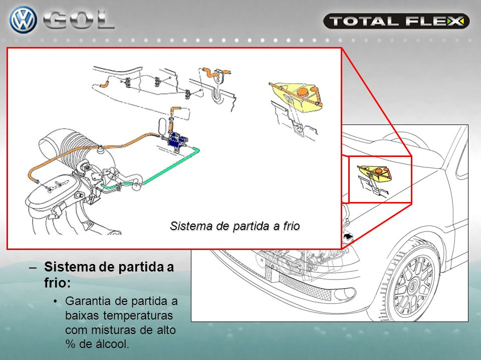 –Nova bomba de combustível: Proteção contra corrosão; Garantia de vazão para qualquer condição de operação.